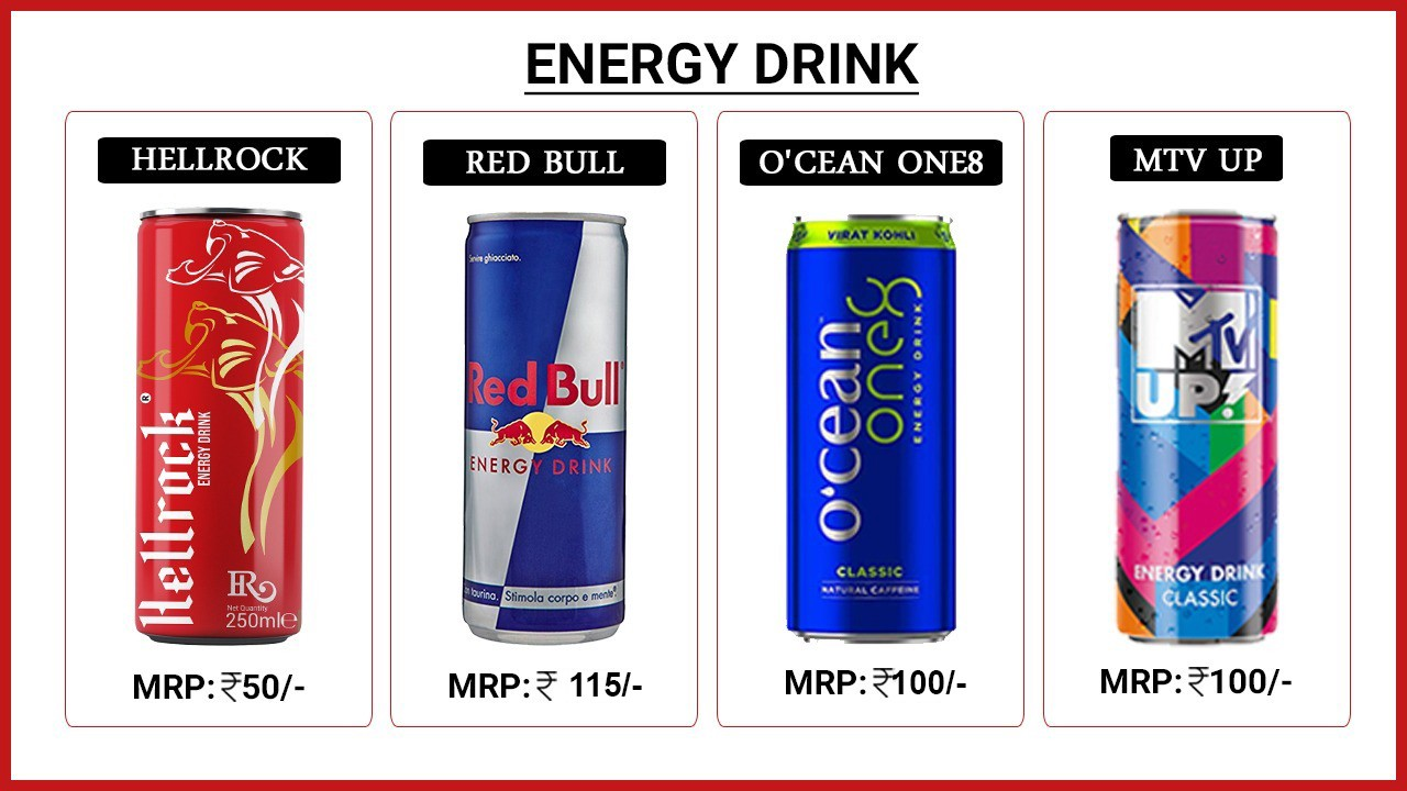 What Is The Best Energy Drink 2020 In The UK?